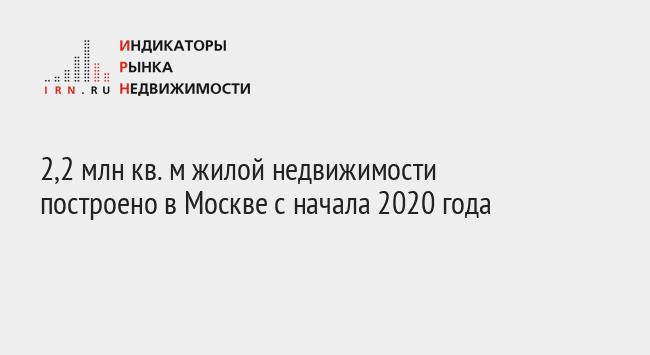 2,2 млн кв. м жилой недвижимости построено в Москве с начала 2020 года